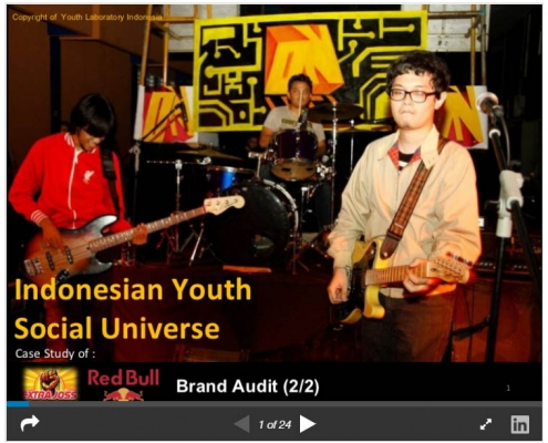 Indonesian youth social universe: youth marketing for energy drink