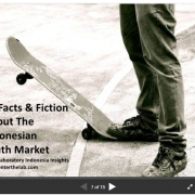 13 facts & fiction on the indonesian youth market