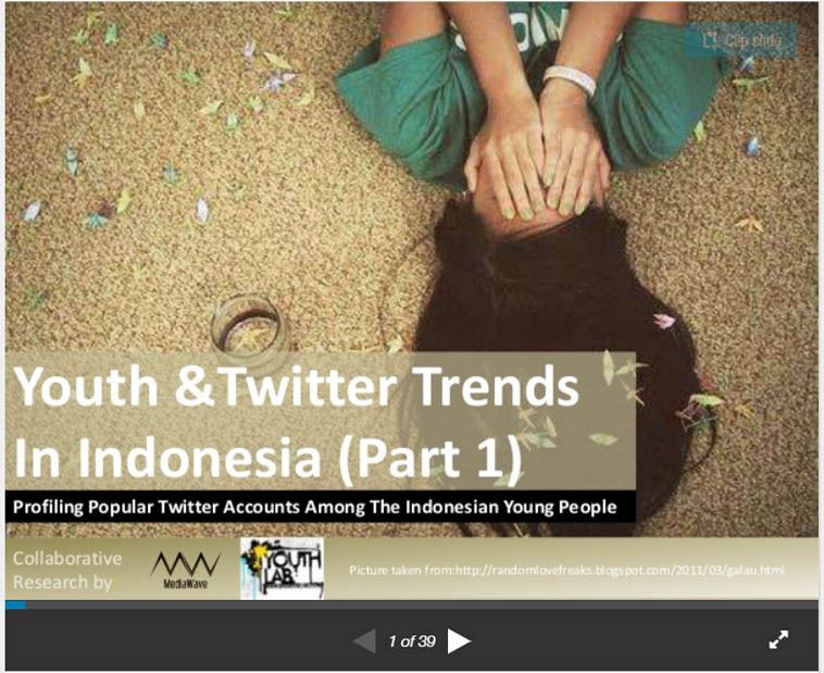 Youth & twitter trends in Indonesia